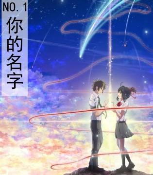日本六部动漫角逐明年奥斯卡 国产动漫何时能快马加鞭