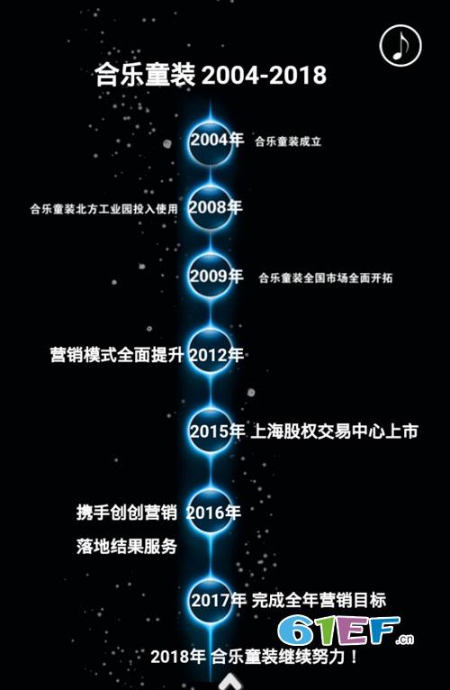 合乐童装品牌2018秋+羽绒新品发布会邀请函!