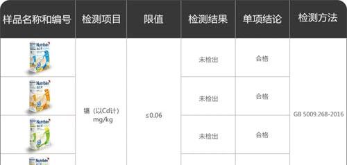 幼之本米粉未检出含镉 以制药的严谨生产婴幼儿食品