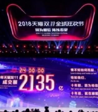 双十一成交额2135亿元 广东成交额排名靠前