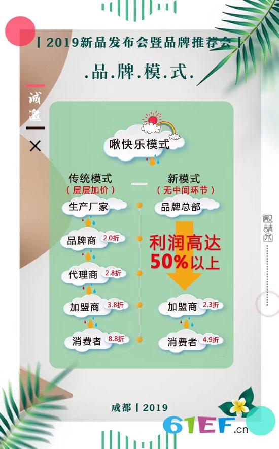 热烈祝贺啾比乐深圳市坪山区新店开业大吉